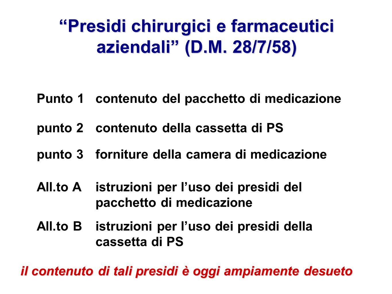 Presidi chirurgici e farmaceutici aziendali (D.M. 28/7/58)