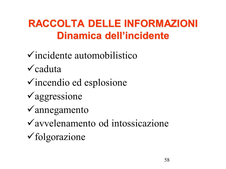RACCOLTA DELLE INFORMAZIONI Dinamica dell'incidente