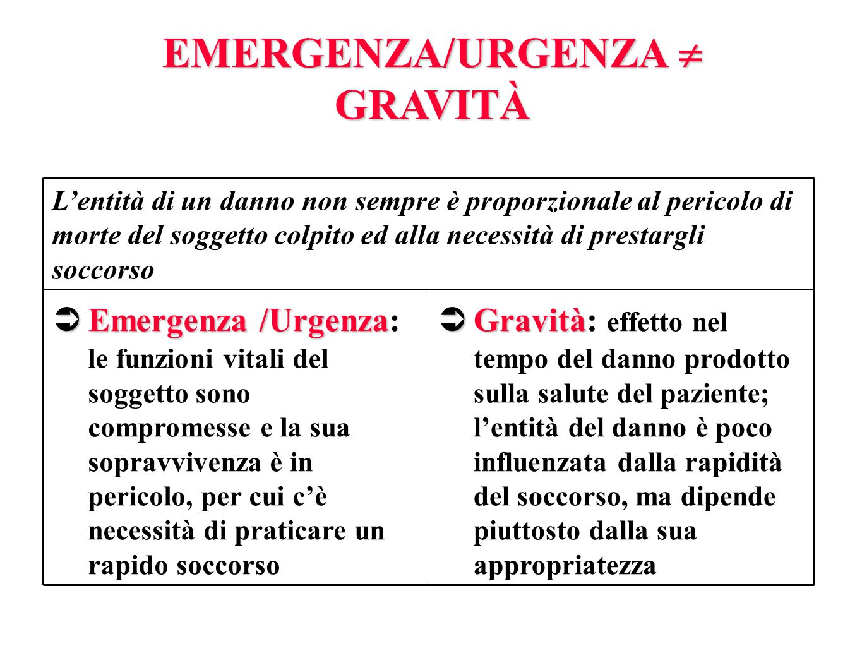 EMERGENZA/URGENZA  GRAVITÀ