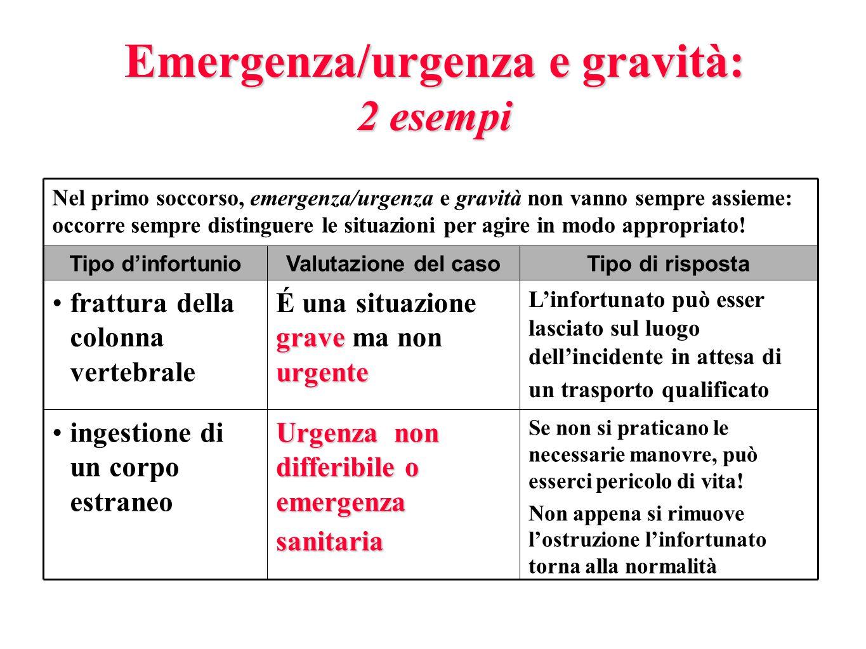 Emergenza/urgenza e gravità: 2 esempi