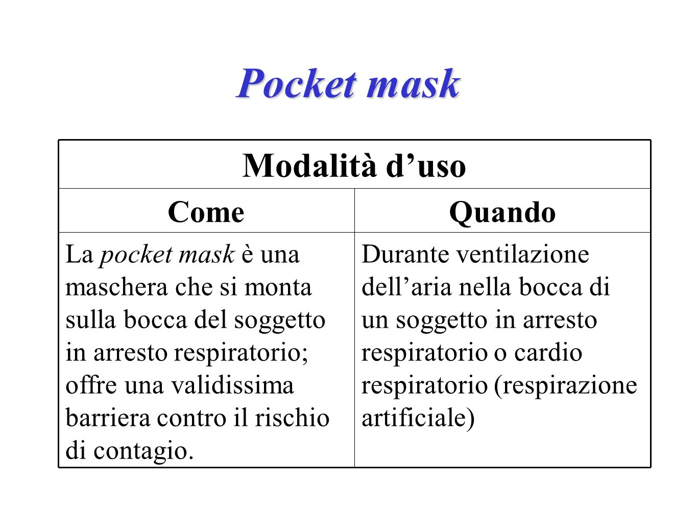 Pocket mask Modalità d'uso Quando Come