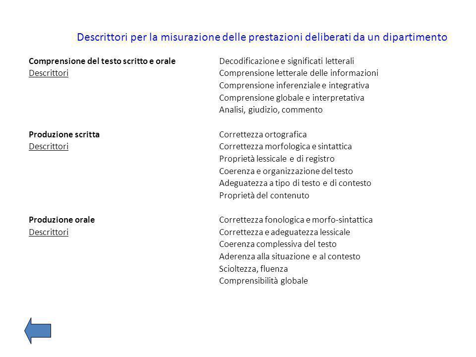 Descrittori per la misurazione delle prestazioni deliberati da un dipartimento