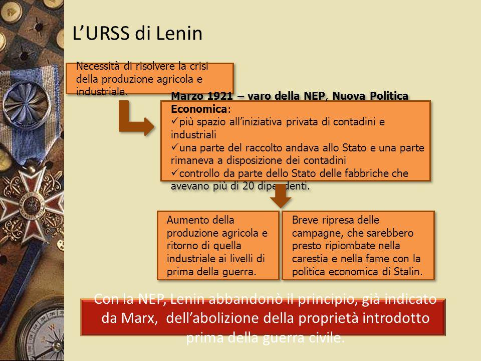 L'URSS di Lenin Necessità di risolvere la crisi della produzione agricola e industriale. Marzo 1921 – varo della NEP, Nuova Politica Economica: