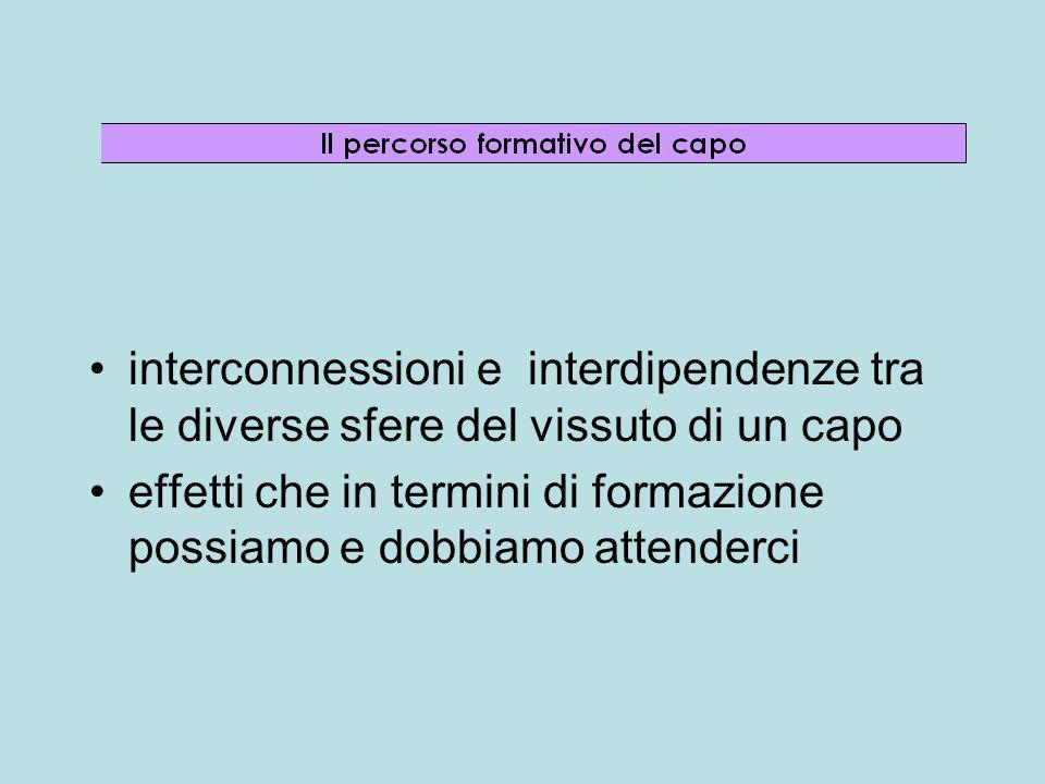 interconnessioni e interdipendenze tra le diverse sfere del vissuto di un capo