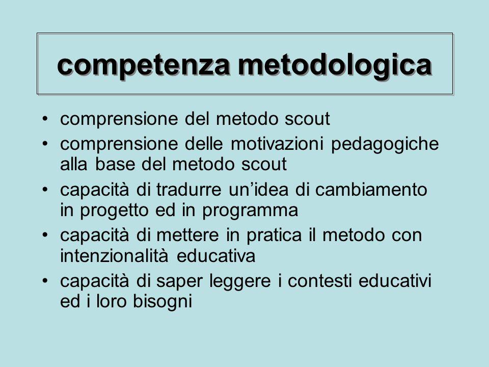 competenza metodologica
