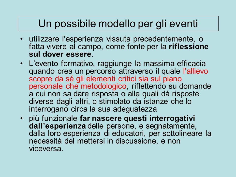 Un possibile modello per gli eventi