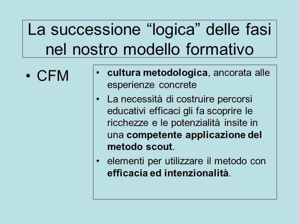 La successione logica delle fasi nel nostro modello formativo