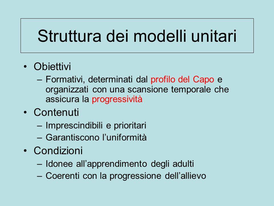 Struttura dei modelli unitari