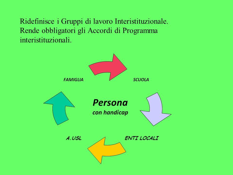 Ridefinisce i Gruppi di lavoro Interistituzionale
