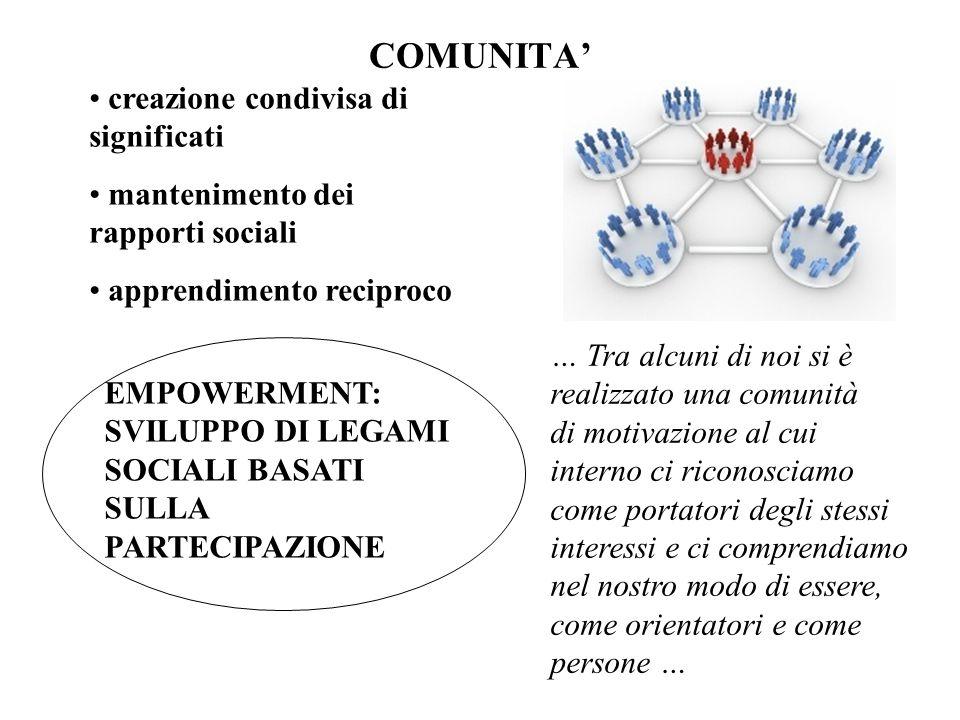 COMUNITA' creazione condivisa di significati