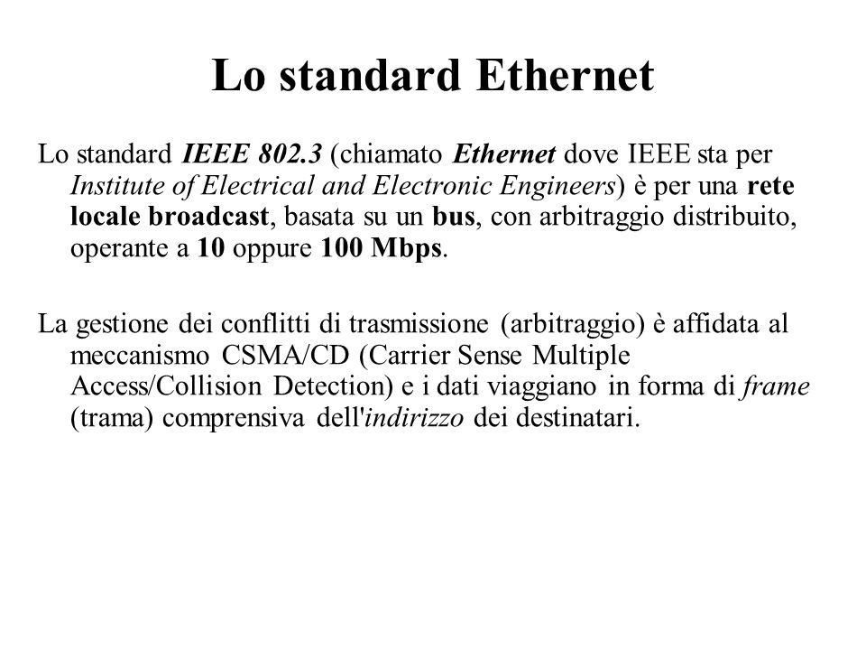 Lo standard Ethernet