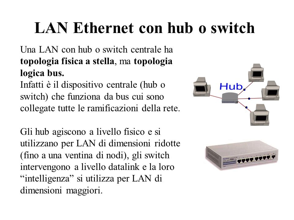 LAN Ethernet con hub o switch