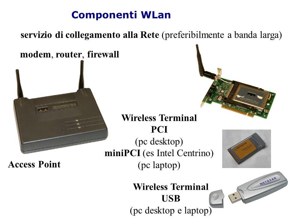 miniPCI (es Intel Centrino)