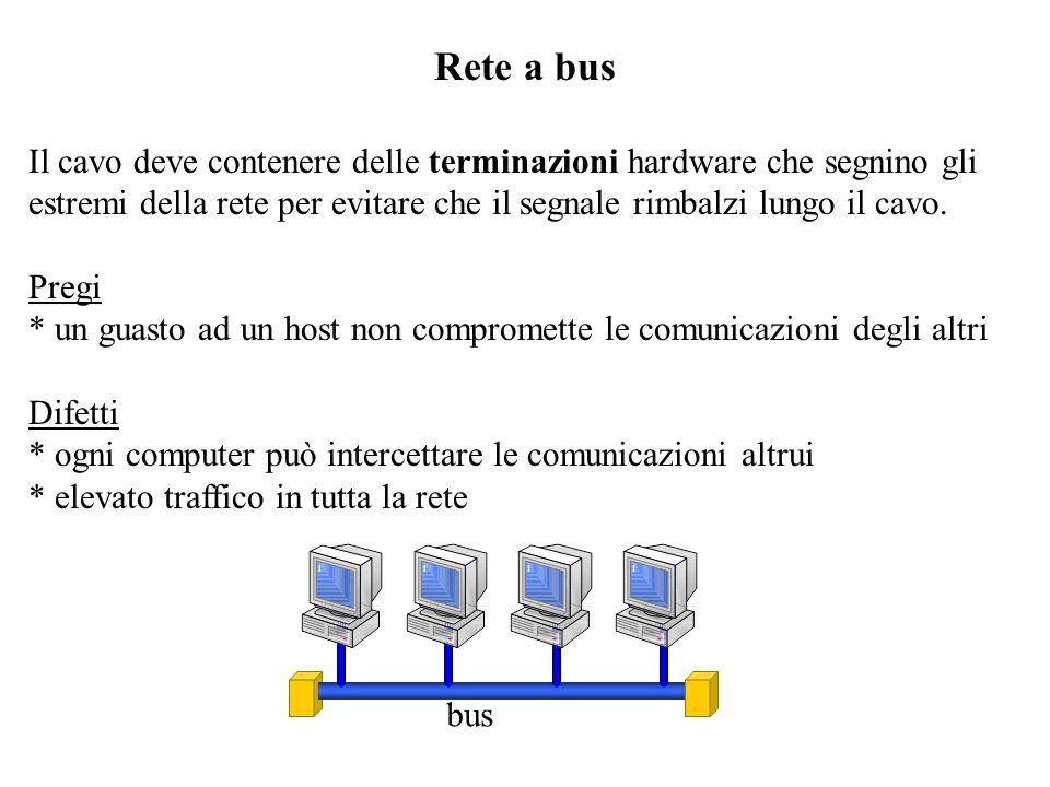 Rete a bus Il cavo deve contenere delle terminazioni hardware che segnino gli estremi della rete per evitare che il segnale rimbalzi lungo il cavo.