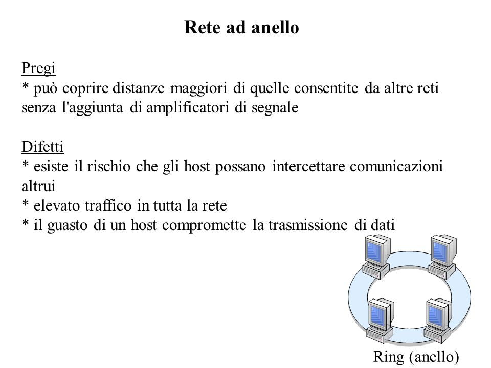 Rete ad anello Pregi. * può coprire distanze maggiori di quelle consentite da altre reti senza l aggiunta di amplificatori di segnale.