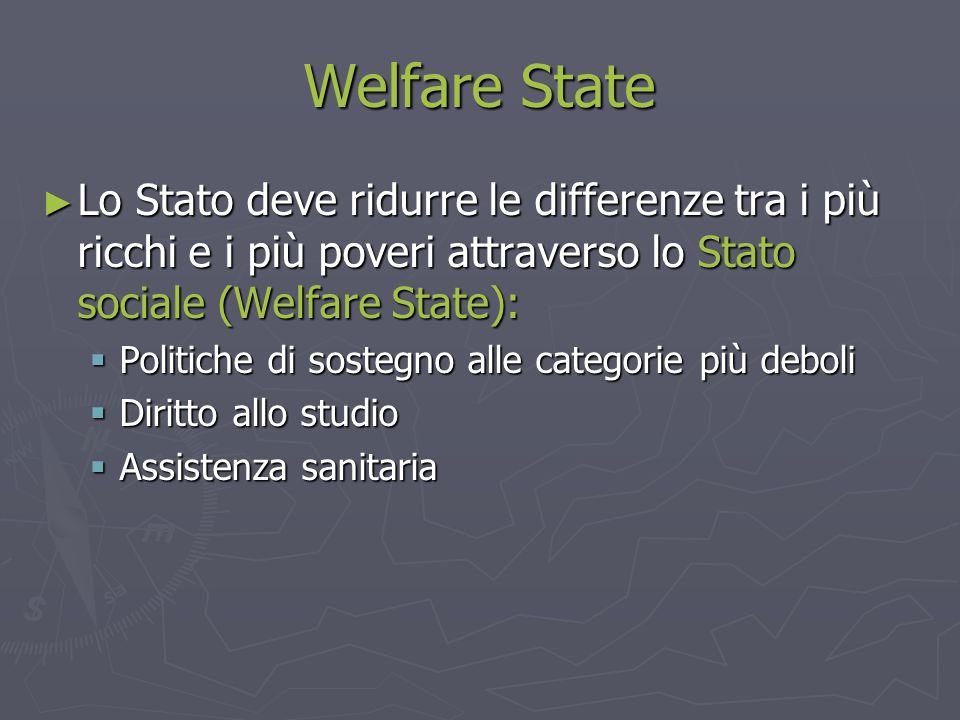 Welfare State Lo Stato deve ridurre le differenze tra i più ricchi e i più poveri attraverso lo Stato sociale (Welfare State):