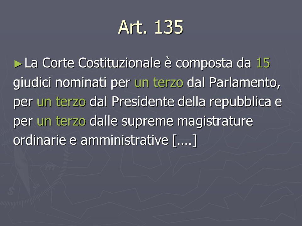 Art. 135 La Corte Costituzionale è composta da 15