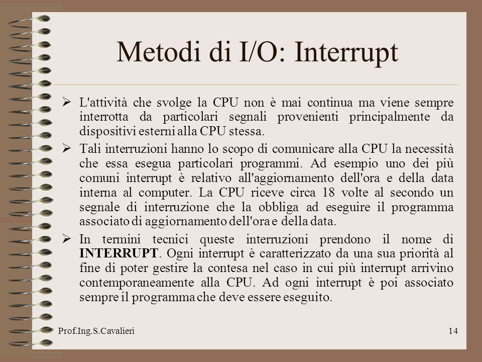 Metodi di I/O: Interrupt