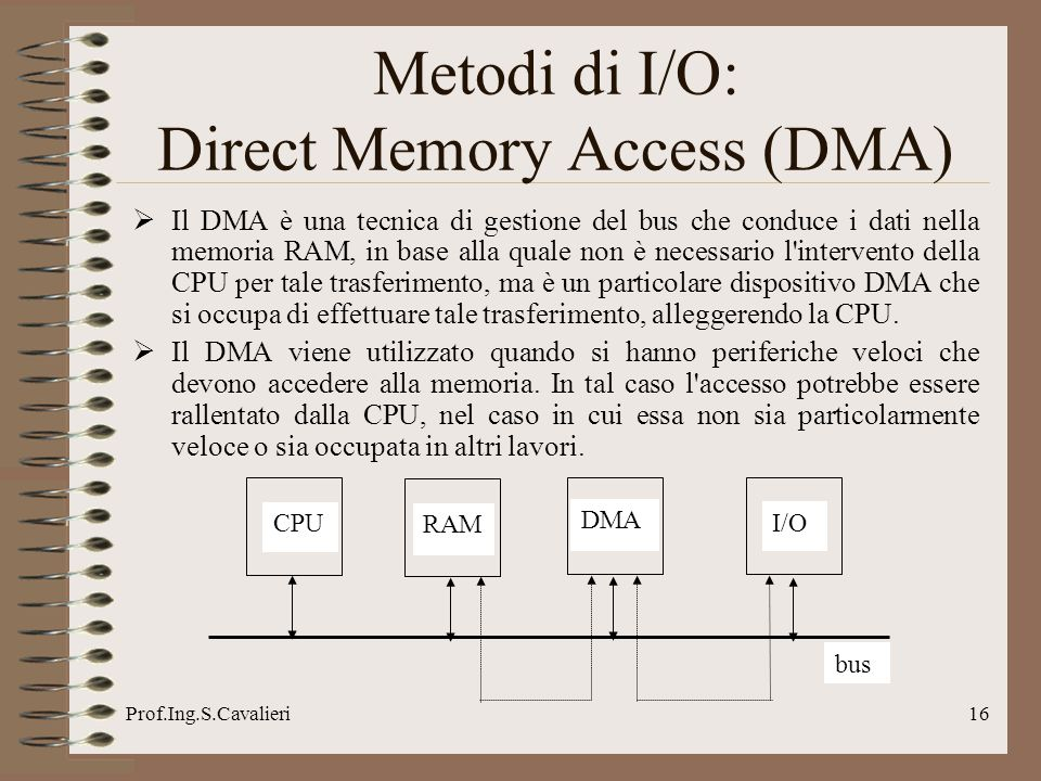 Metodi di I/O: Direct Memory Access (DMA)