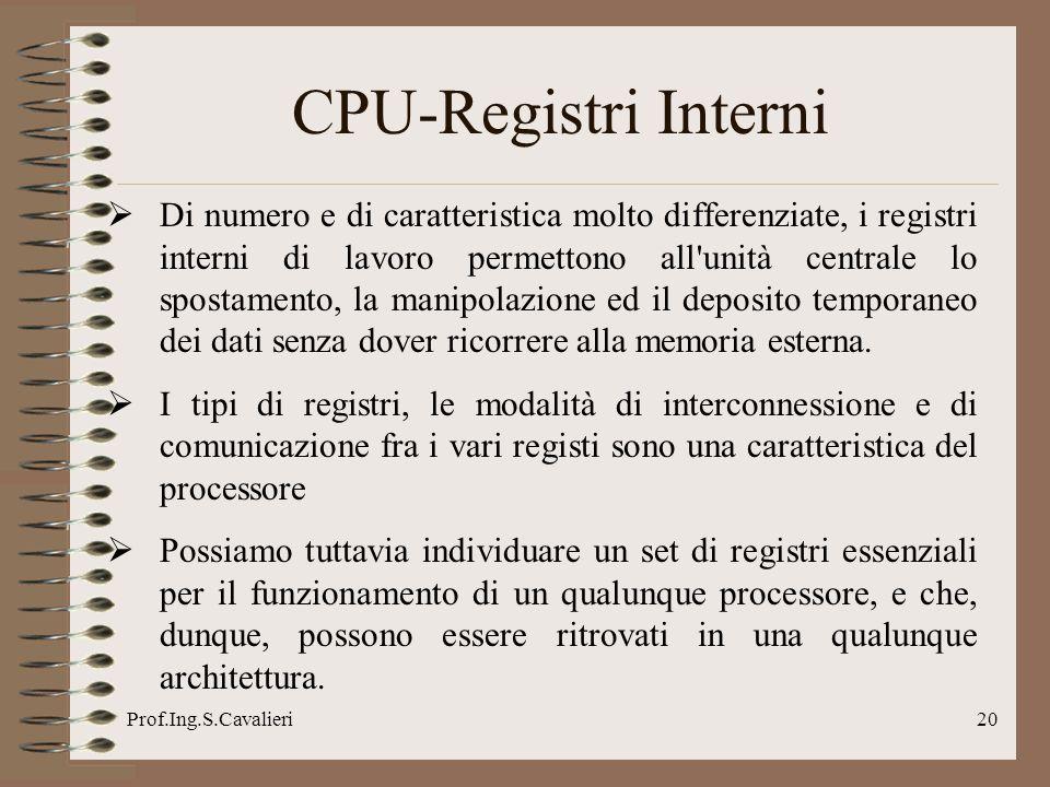 CPU-Registri Interni