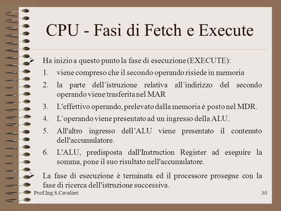 CPU - Fasi di Fetch e Execute