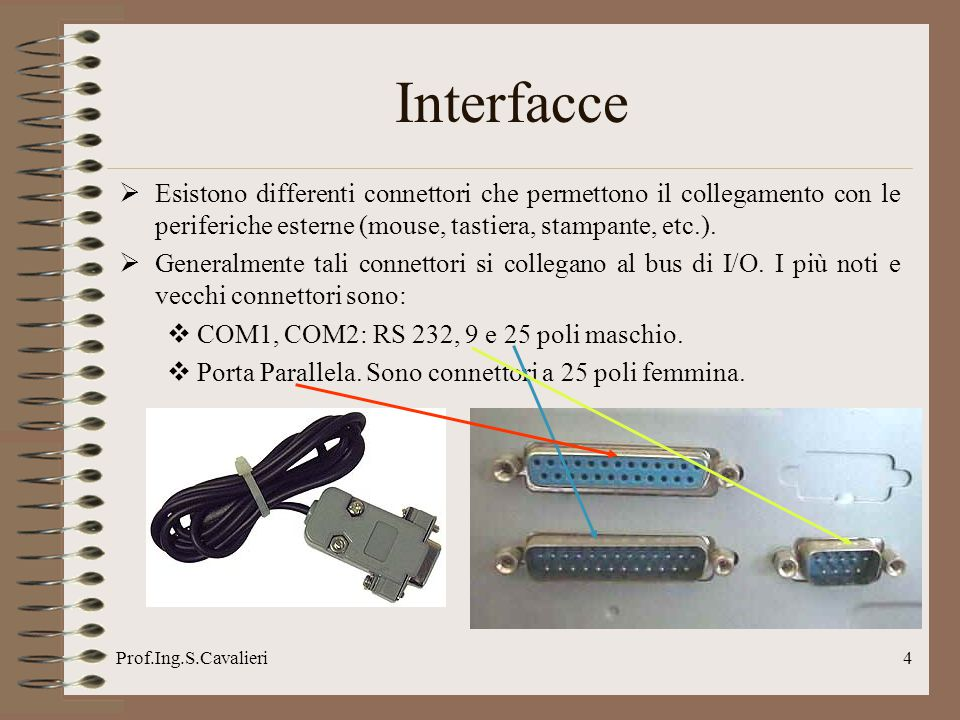 Interfacce Esistono differenti connettori che permettono il collegamento con le periferiche esterne (mouse, tastiera, stampante, etc.).