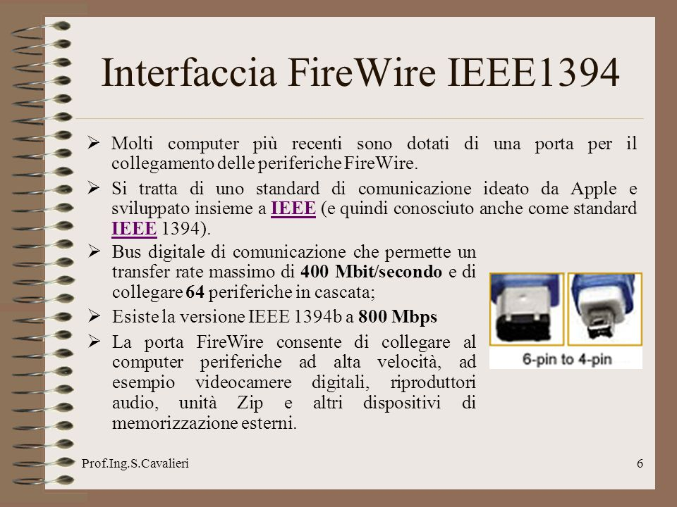 Interfaccia FireWire IEEE1394