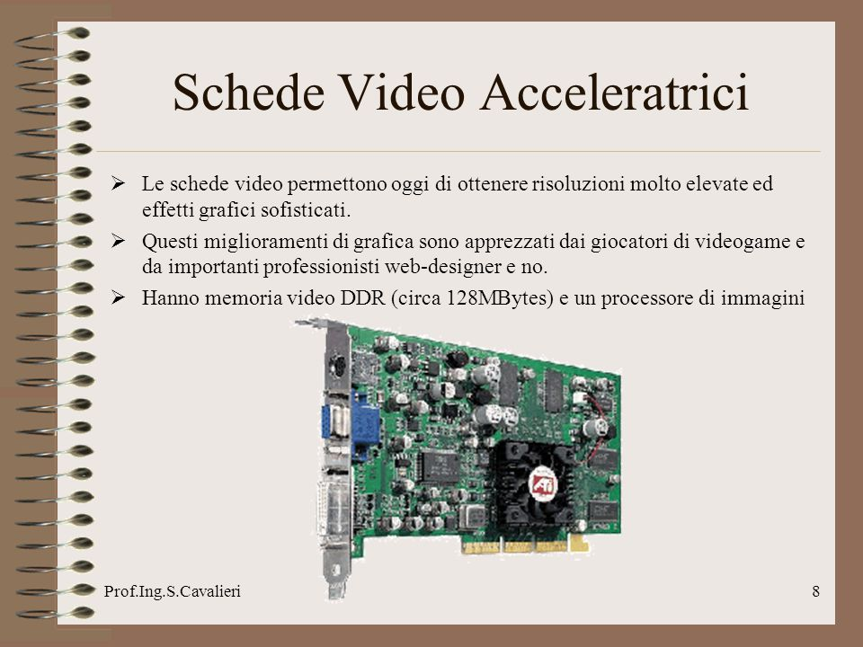 Schede Video Acceleratrici