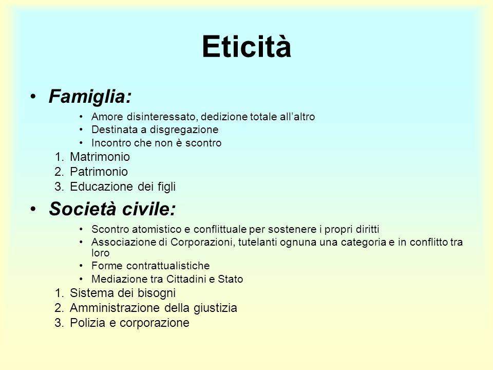 Eticità Famiglia: Società civile: Matrimonio Patrimonio