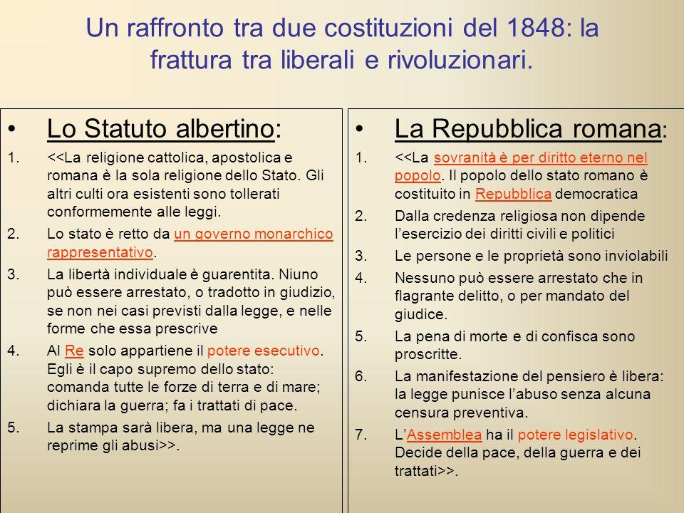 Un raffronto tra due costituzioni del 1848: la frattura tra liberali e rivoluzionari.