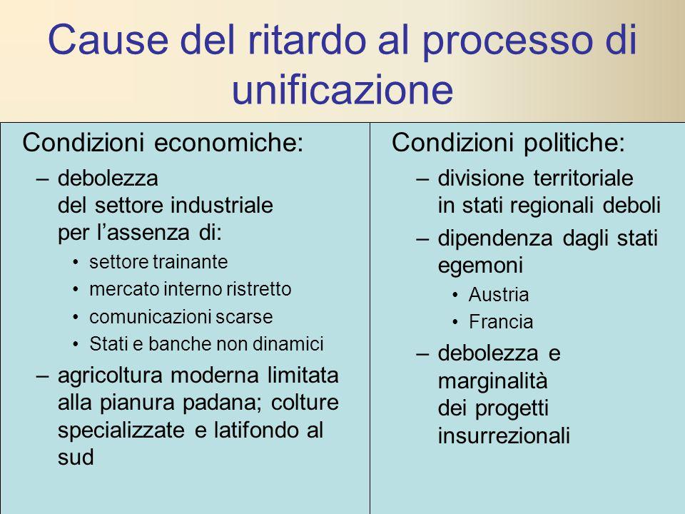 Cause del ritardo al processo di unificazione