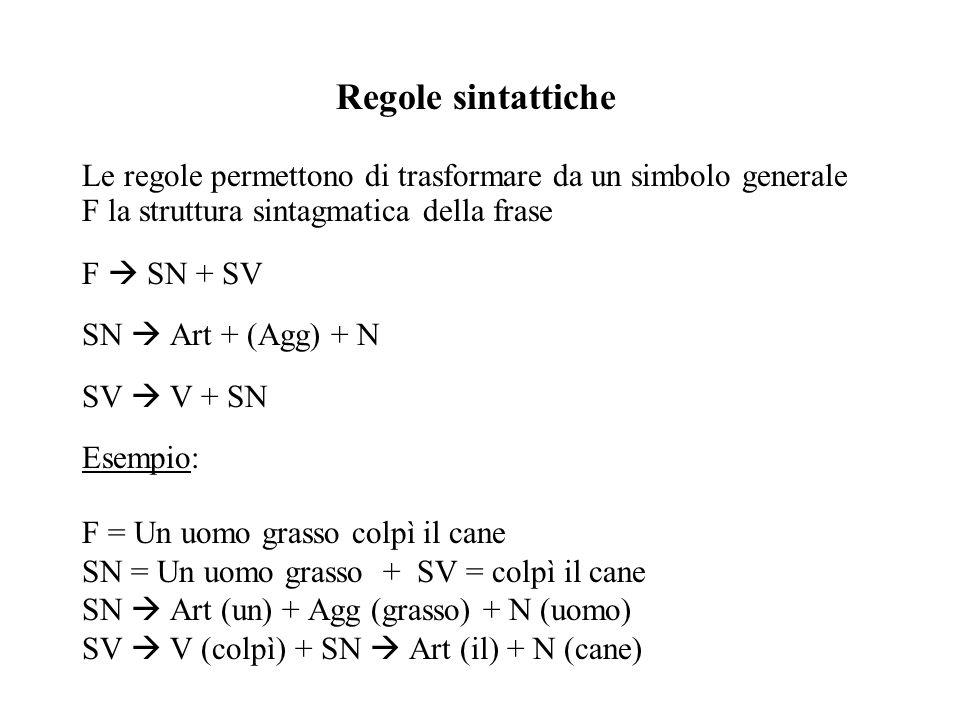 Regole sintattiche Le regole permettono di trasformare da un simbolo generale F la struttura sintagmatica della frase.
