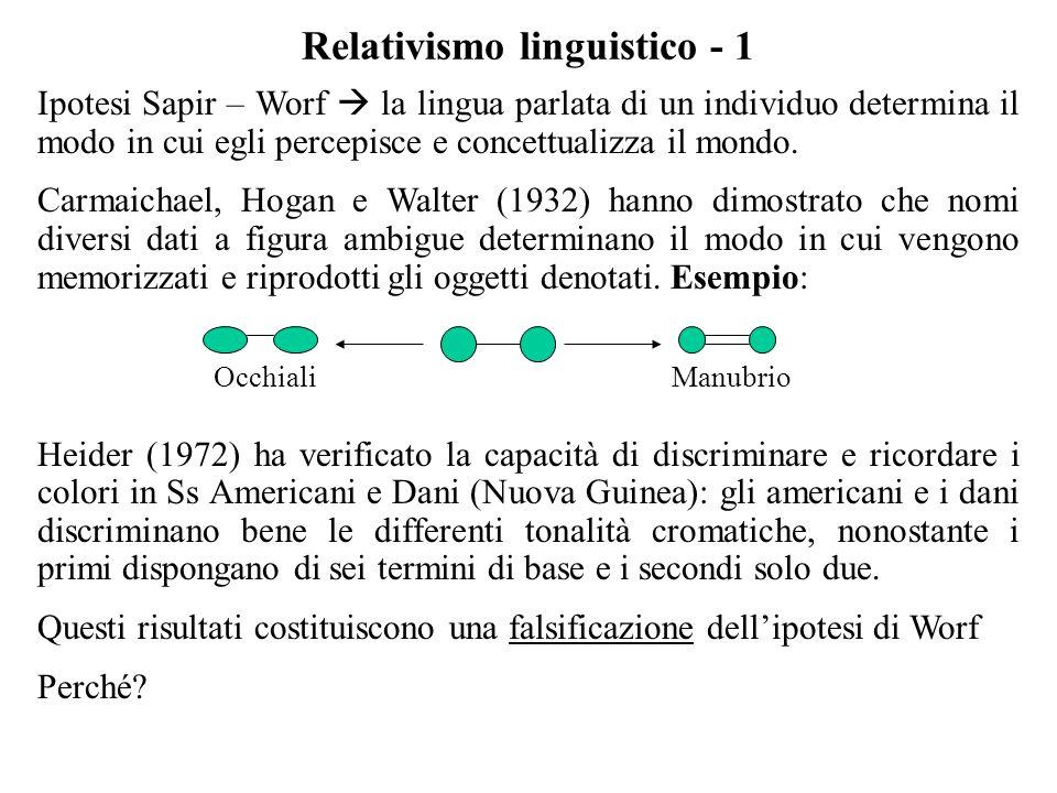 Relativismo linguistico - 1