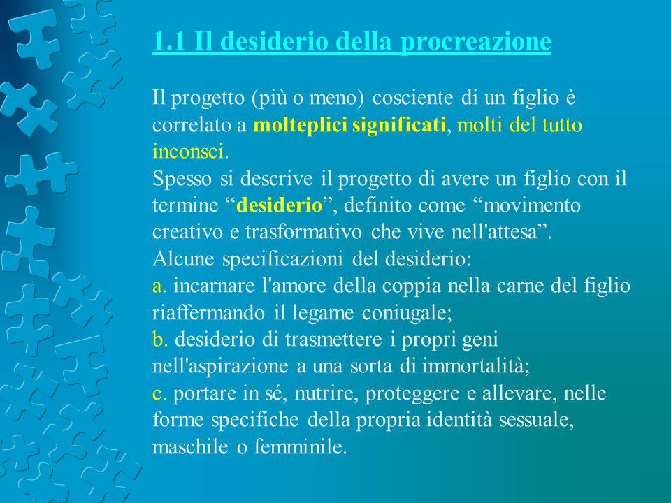 1.1 Il desiderio della procreazione