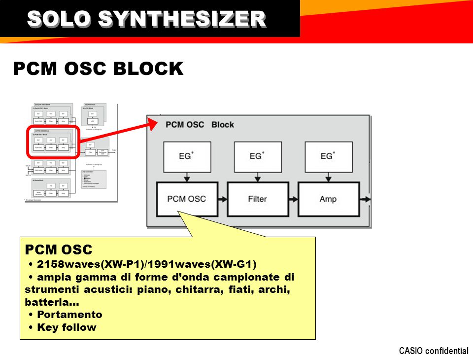 SOLO SYNTHESIZER PCM OSC BLOCK PCM OSC
