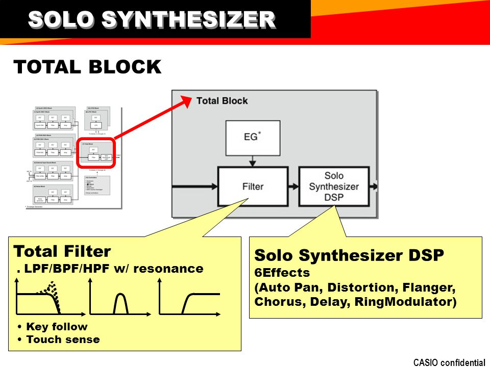SOLO SYNTHESIZER TOTAL BLOCK Total Filter Solo Synthesizer DSP