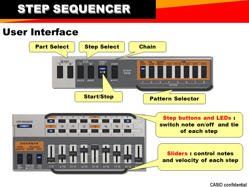 STEP SEQUENCER User Interface Part Select Step Select Chain Start/Stop