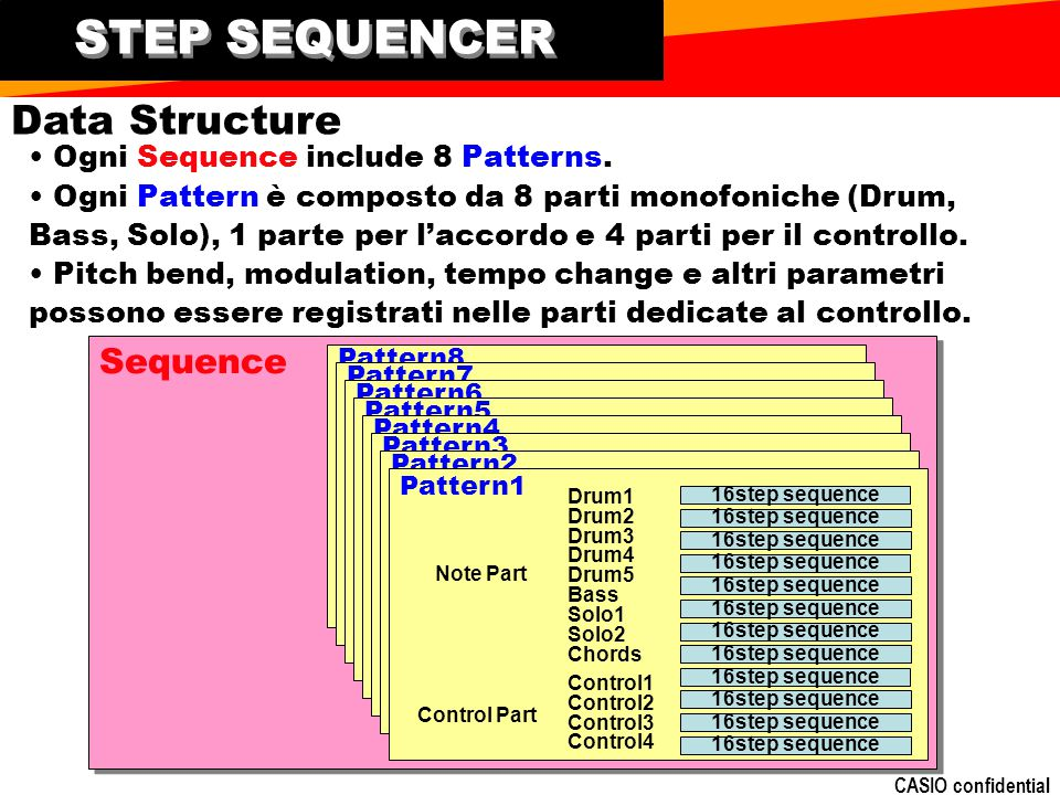 STEP SEQUENCER Data Structure Sequence