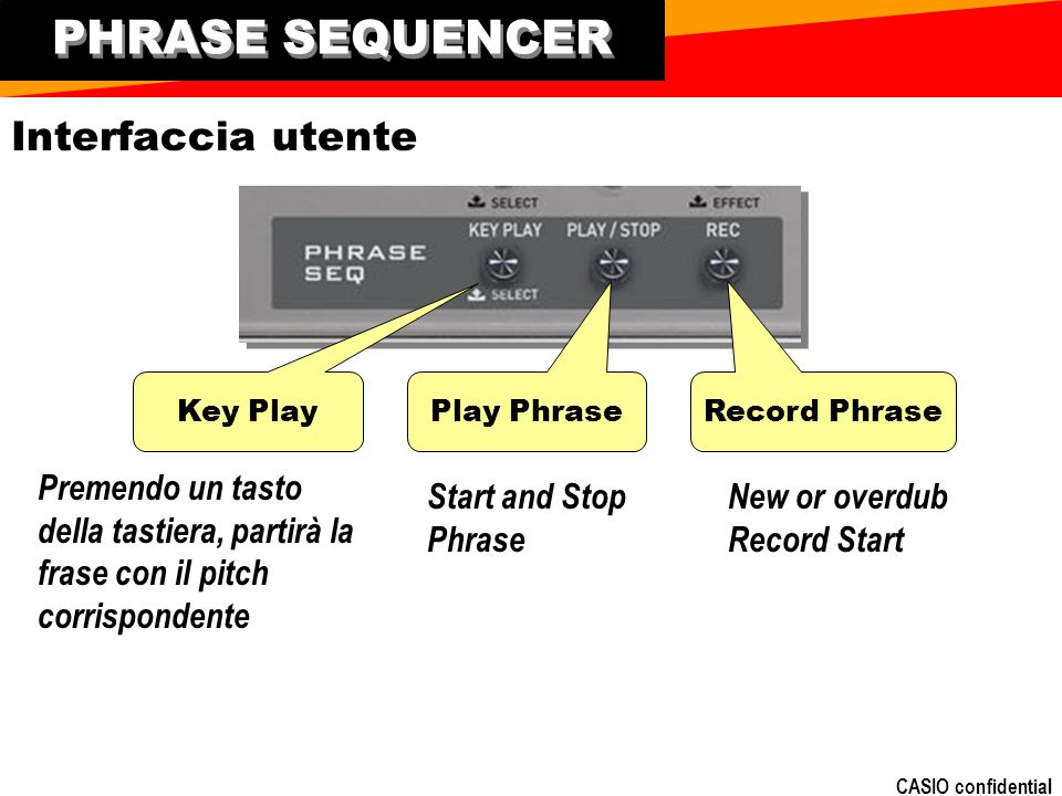 PHRASE SEQUENCER Interfaccia utente
