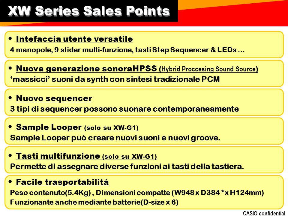 XW Series Sales Points • Intefaccia utente versatile