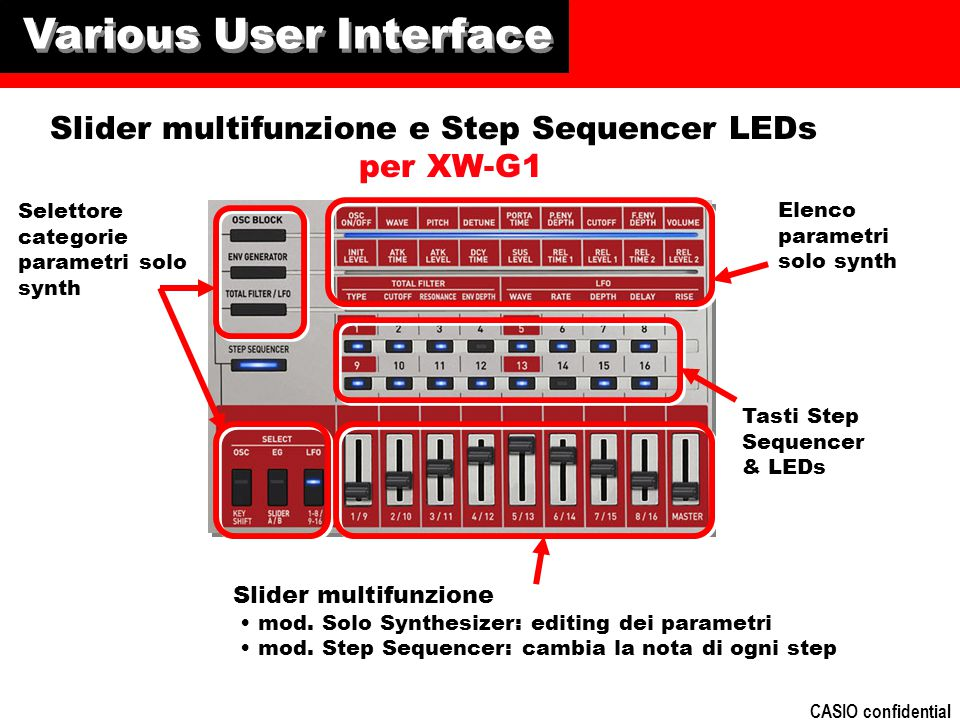 Various User Interface