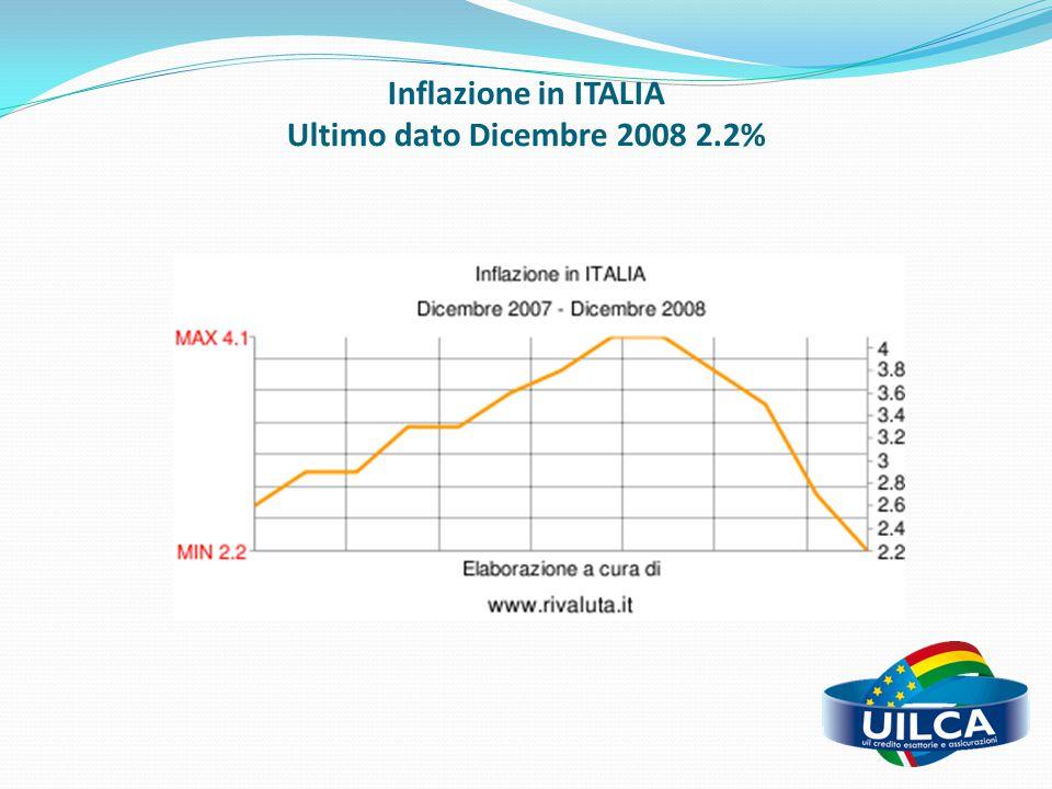 Inflazione in ITALIA Ultimo dato Dicembre 2008 2.2%