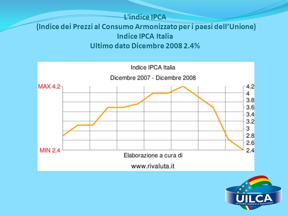 L indice IPCA (Indice dei Prezzi al Consumo Armonizzato per i paesi dell'Unione) Indice IPCA Italia Ultimo dato Dicembre 2008 2.4%