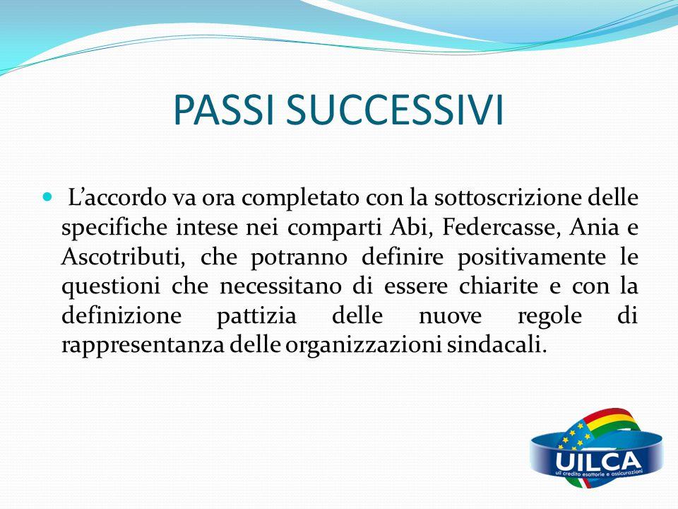 PASSI SUCCESSIVI