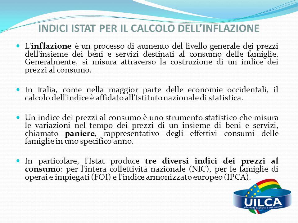INDICI ISTAT PER IL CALCOLO DELL'INFLAZIONE