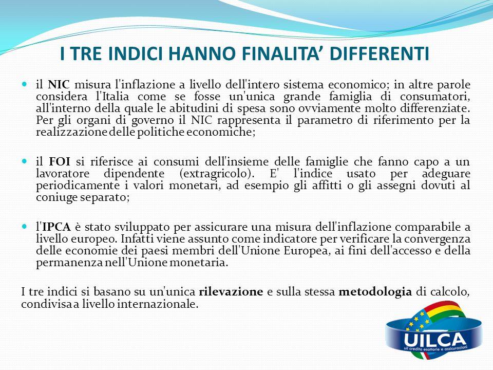 I TRE INDICI HANNO FINALITA' DIFFERENTI