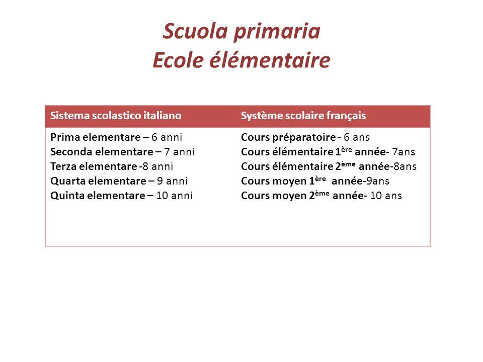 Scuola primaria Ecole élémentaire