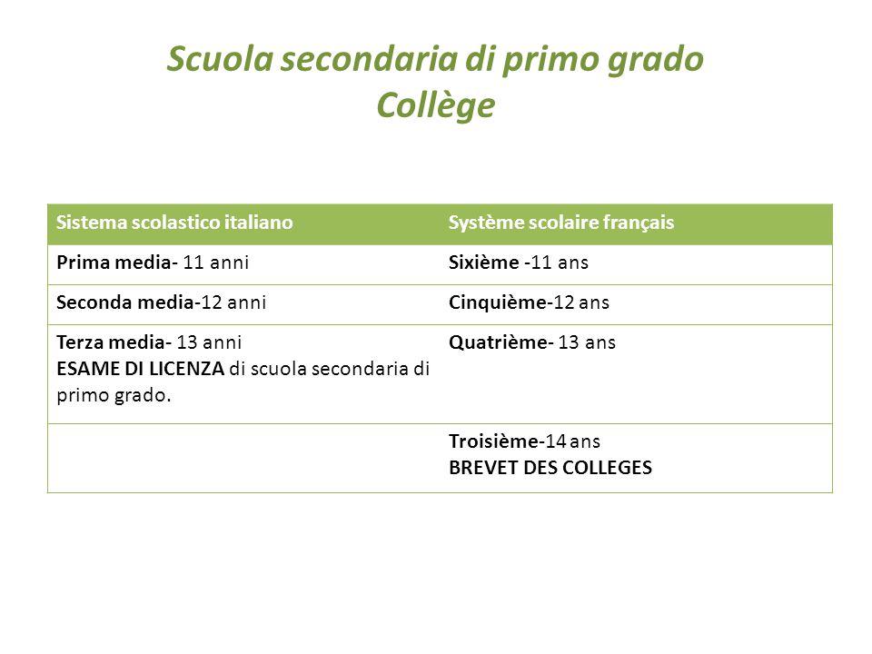 Scuola secondaria di primo grado Collège