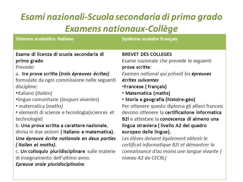 Esami nazionali-Scuola secondaria di primo grado Examens nationaux-Collège