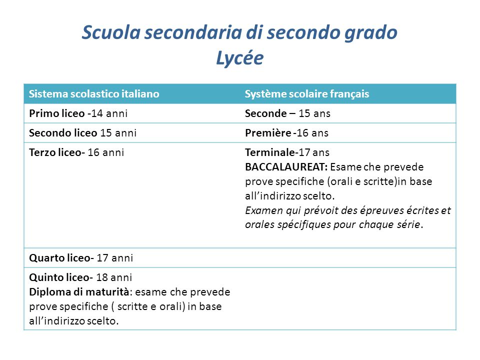 Scuola secondaria di secondo grado Lycée